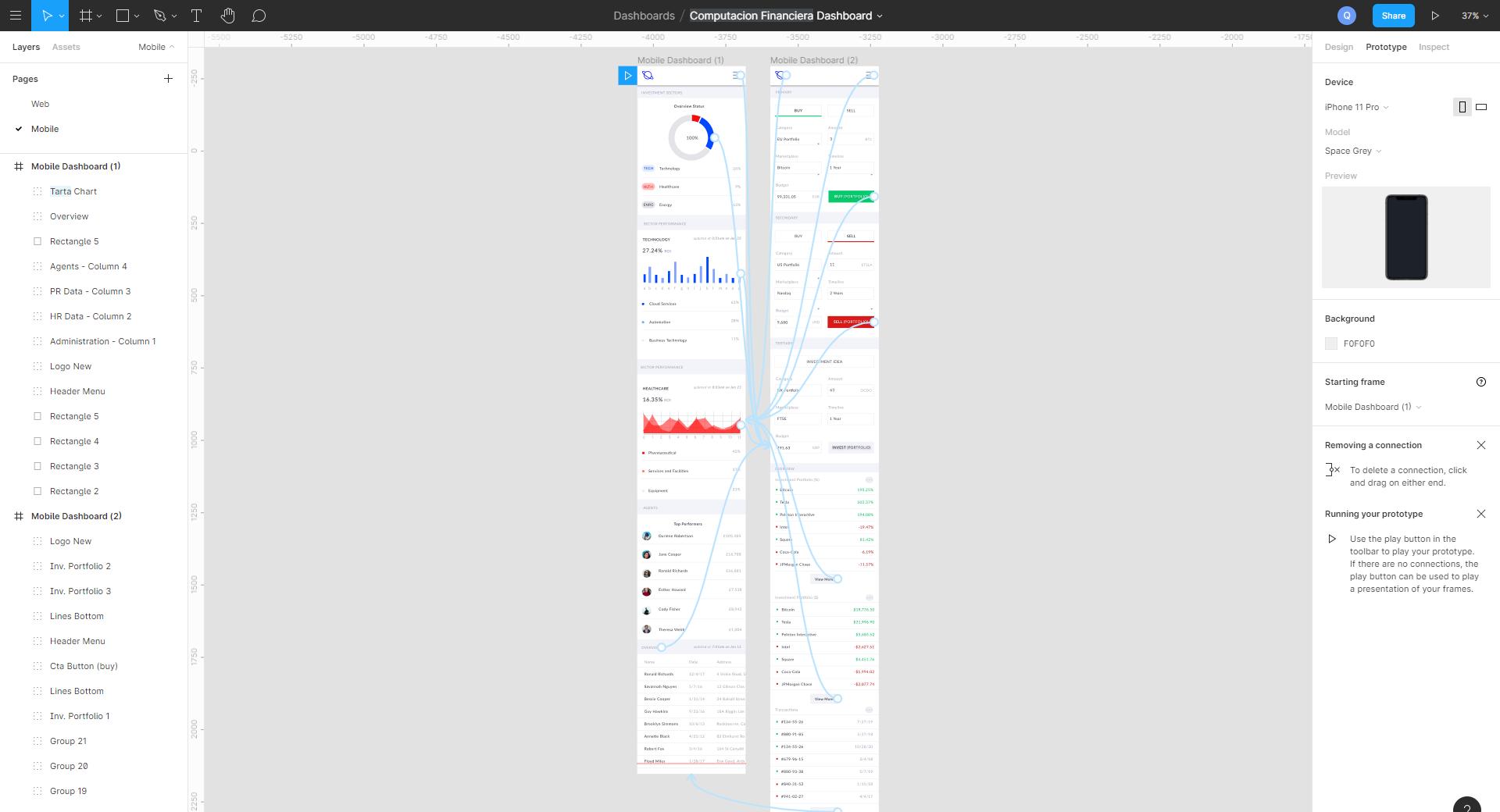 FinTech trading mobile app UX Design MVP